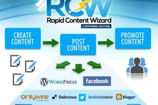 Download Rapid Content Wizard Free